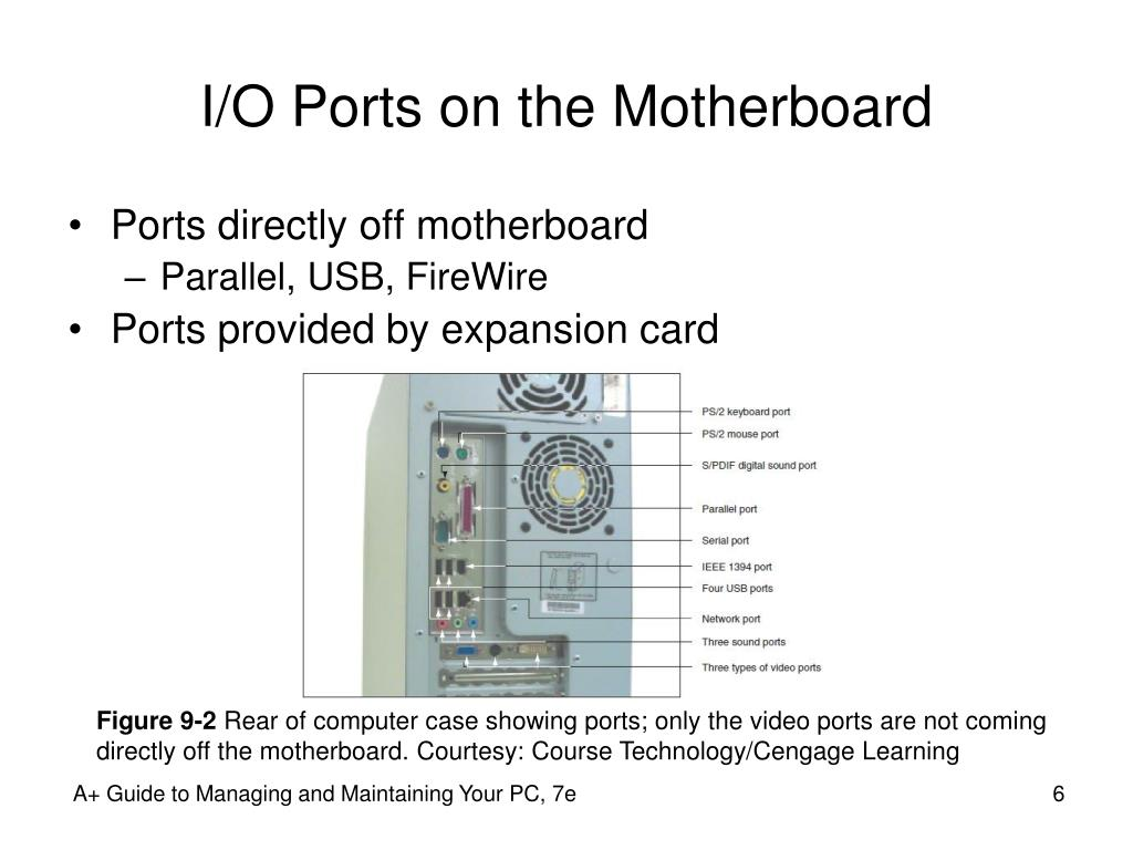 I/O Ports on the Motherboard