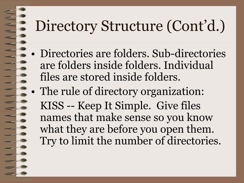 Directory Structure (Cont'd.)