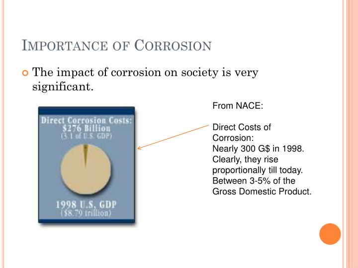 Importance of corrosion l.jpg
