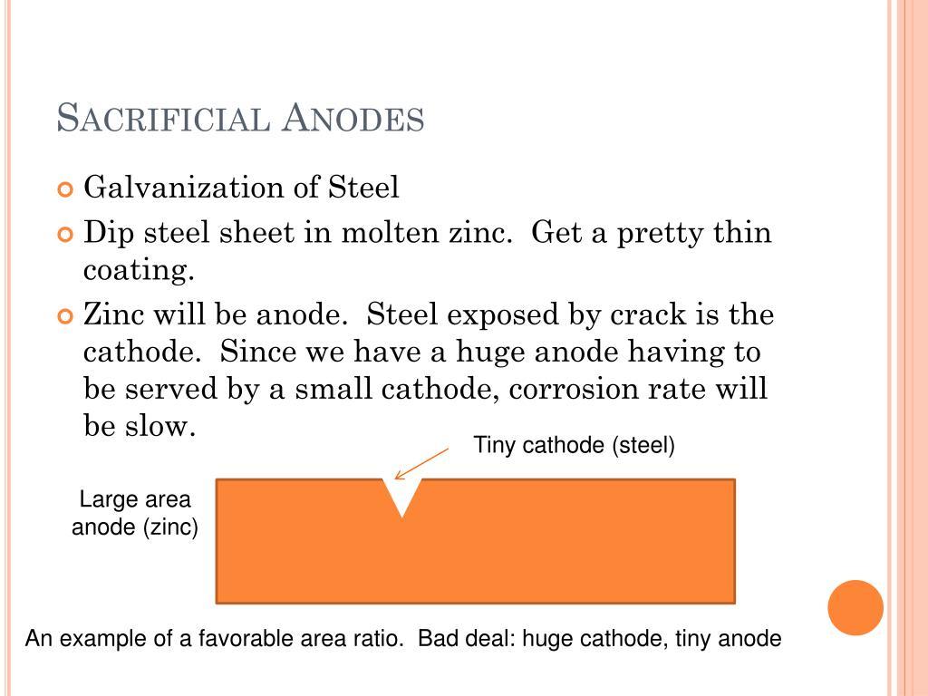 Sacrificial Anodes