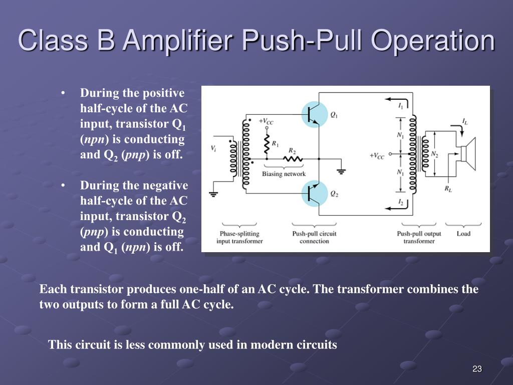 Class B Amplifier Push-Pull Operation
