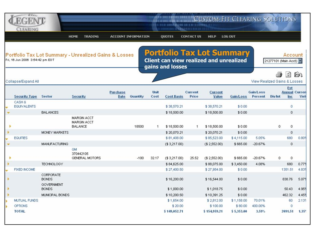 Portfolio Tax Lot Summary