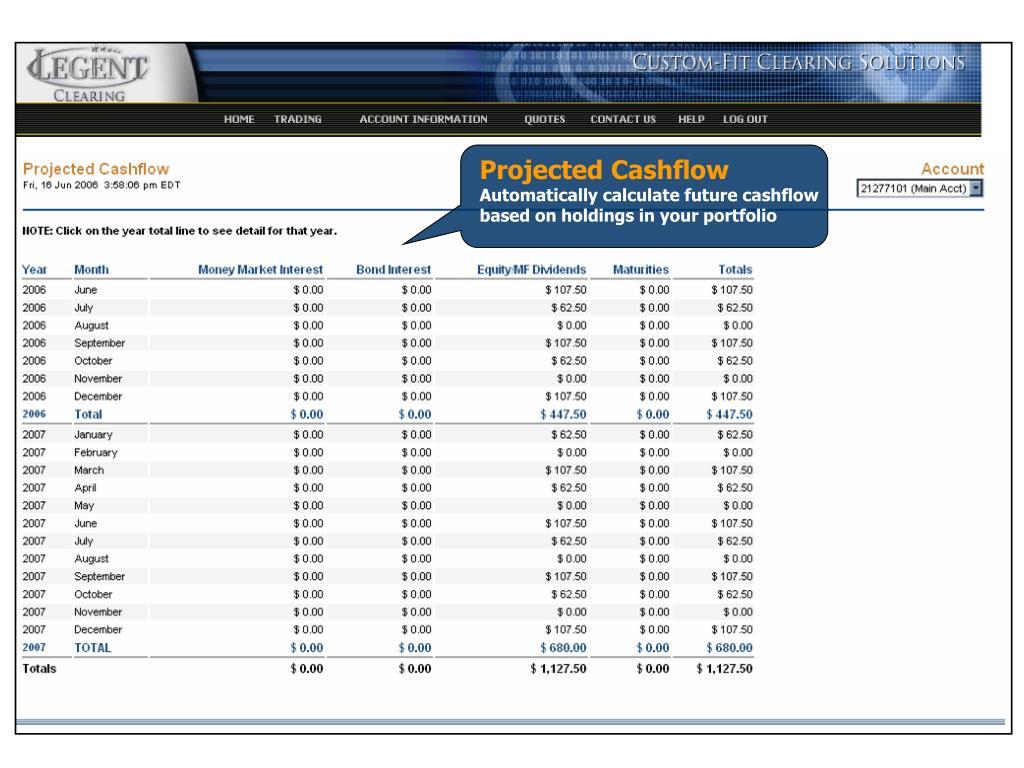Projected Cashflow