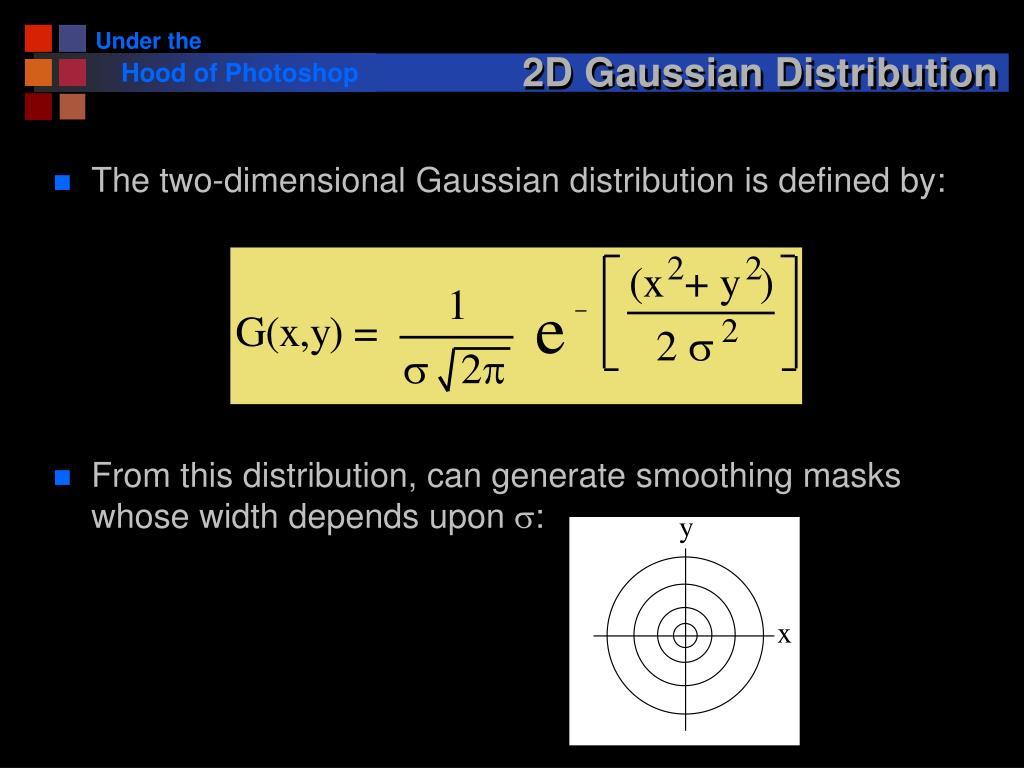 2D Gaussian Distribution