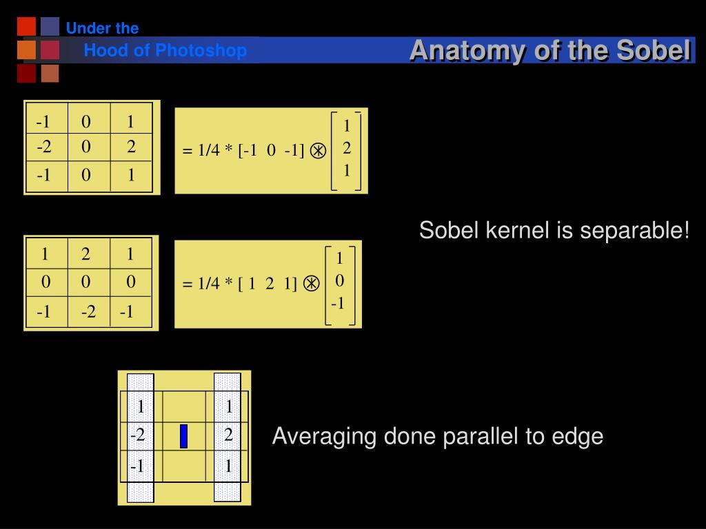 Anatomy of the Sobel