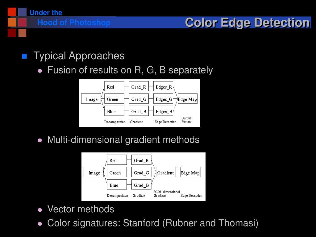 Color Edge Detection