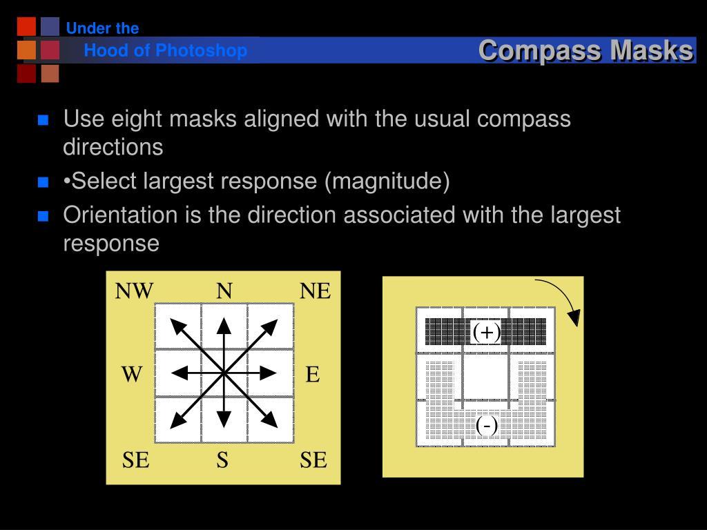 Compass Masks