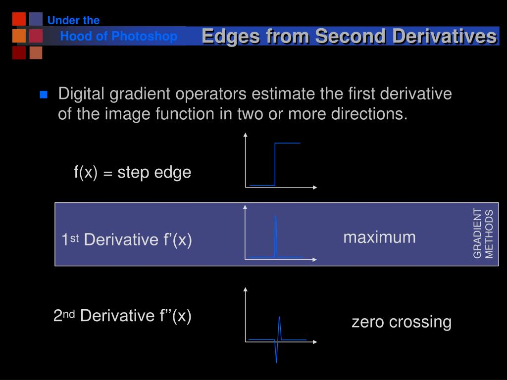 Edges from Second Derivatives