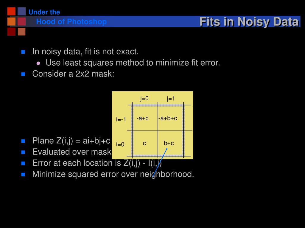 Fits in Noisy Data