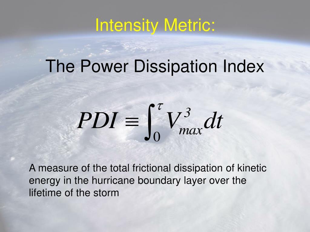 Intensity Metric: