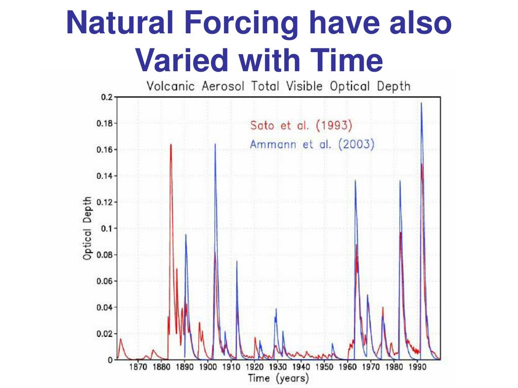 Natural Forcing have also