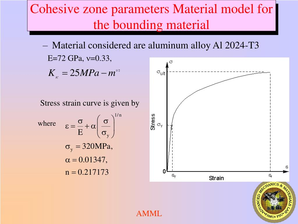 Cohesive zone parameters Material model for the bounding material