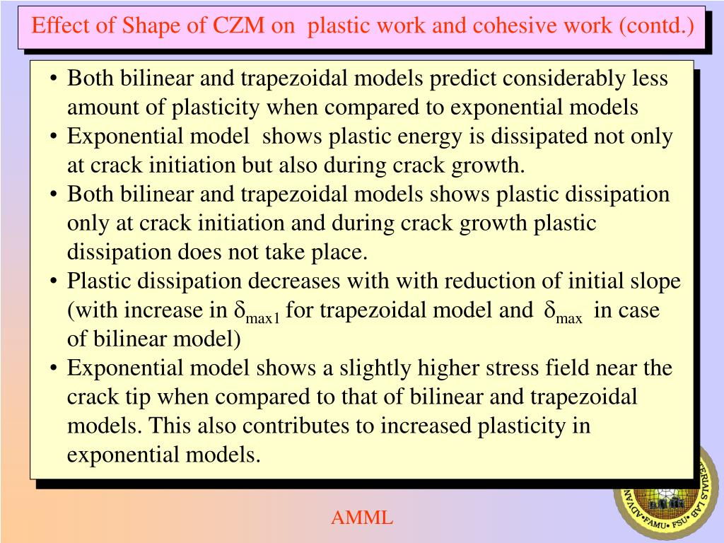 Effect of Shape of CZM on  plastic work and cohesive work (contd.)
