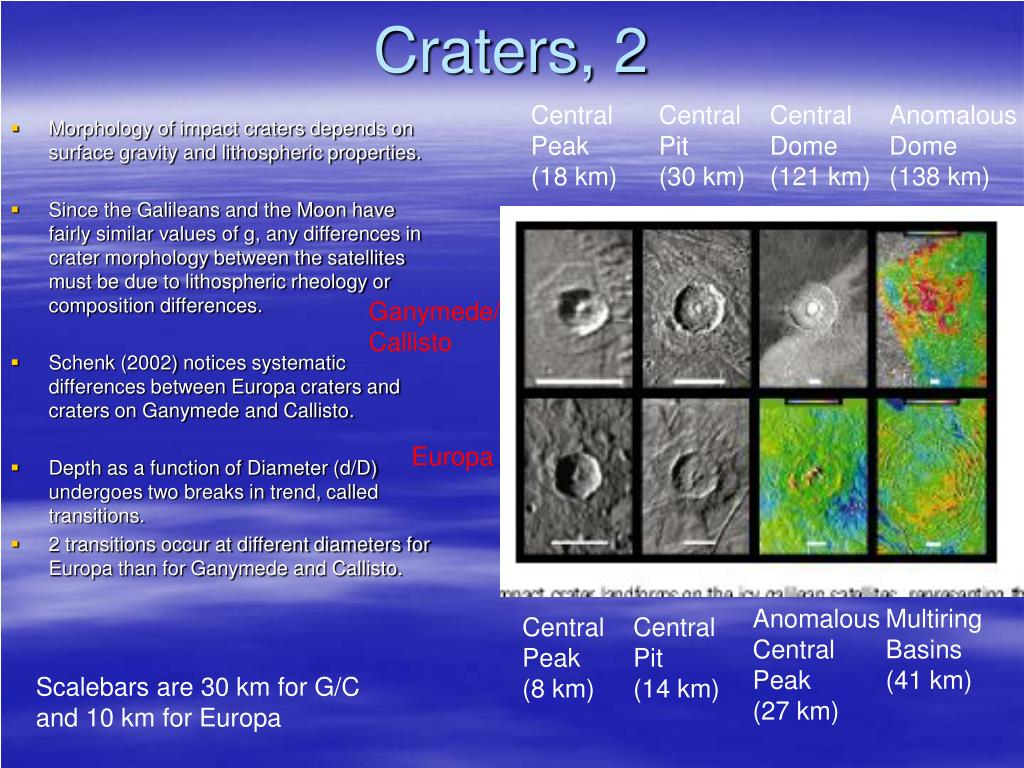 Craters, 2