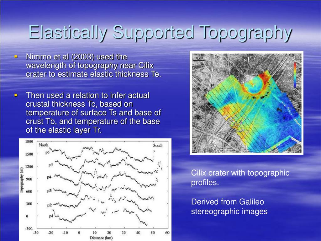 Elastically Supported Topography