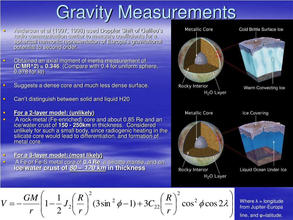 Gravity Measurements