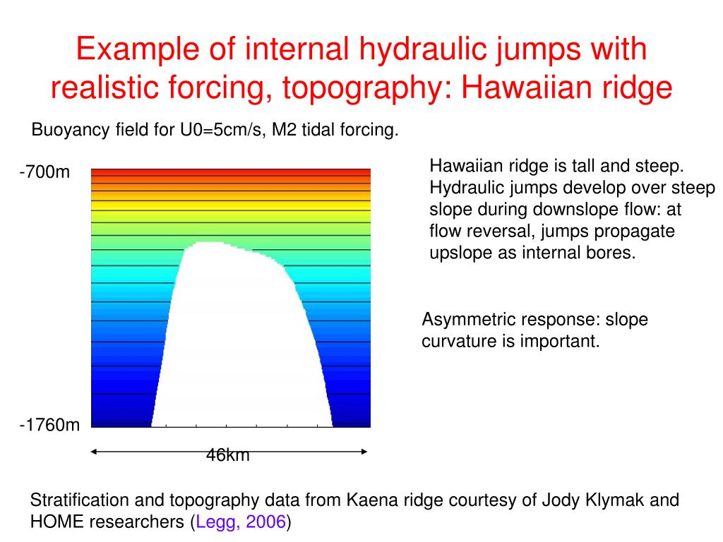 Example of internal hydraulic jumps with realistic forcing, topography: Hawaiian ridge