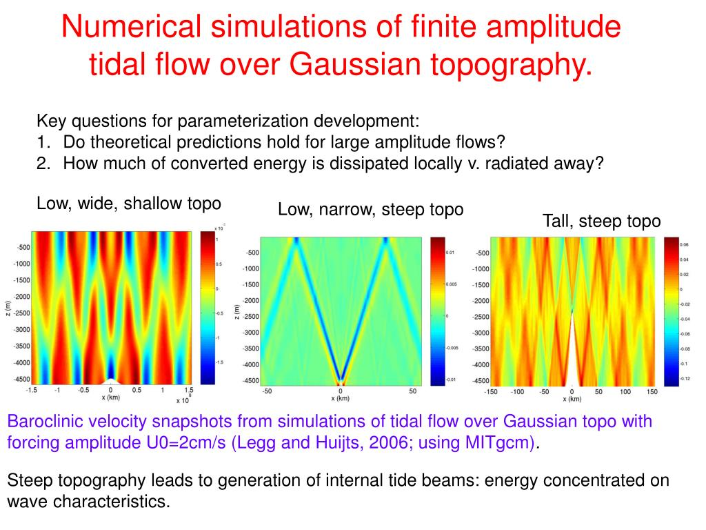 Numerical simulations of finite amplitude tidal flow over Gaussian topography.