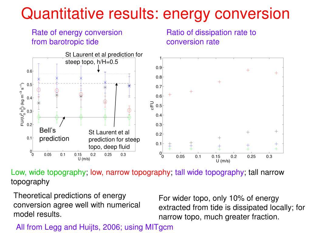 Quantitative results: energy conversion