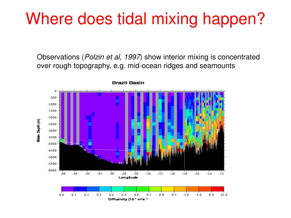 Where does tidal mixing happen?