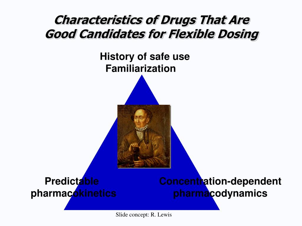 Characteristics of Drugs That Are