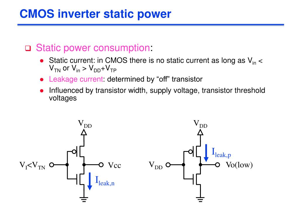 CMOS inverter static power