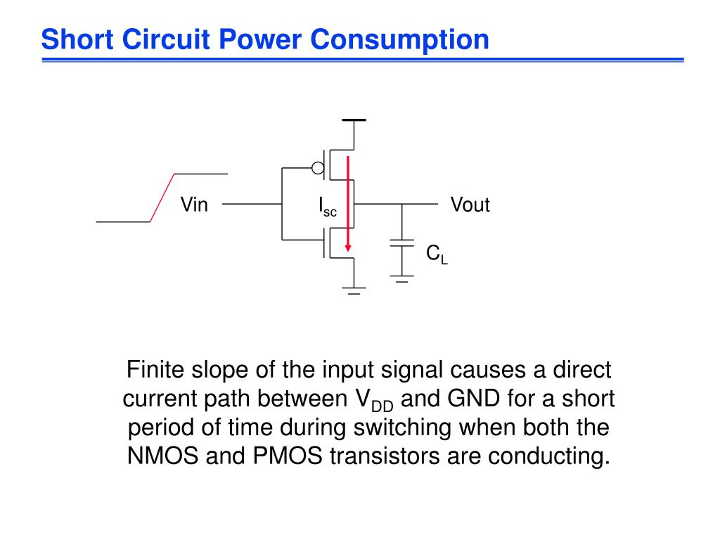 Short Circuit Power Consumption