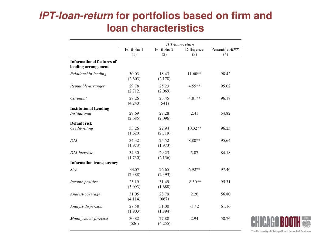 IPT-loan-return
