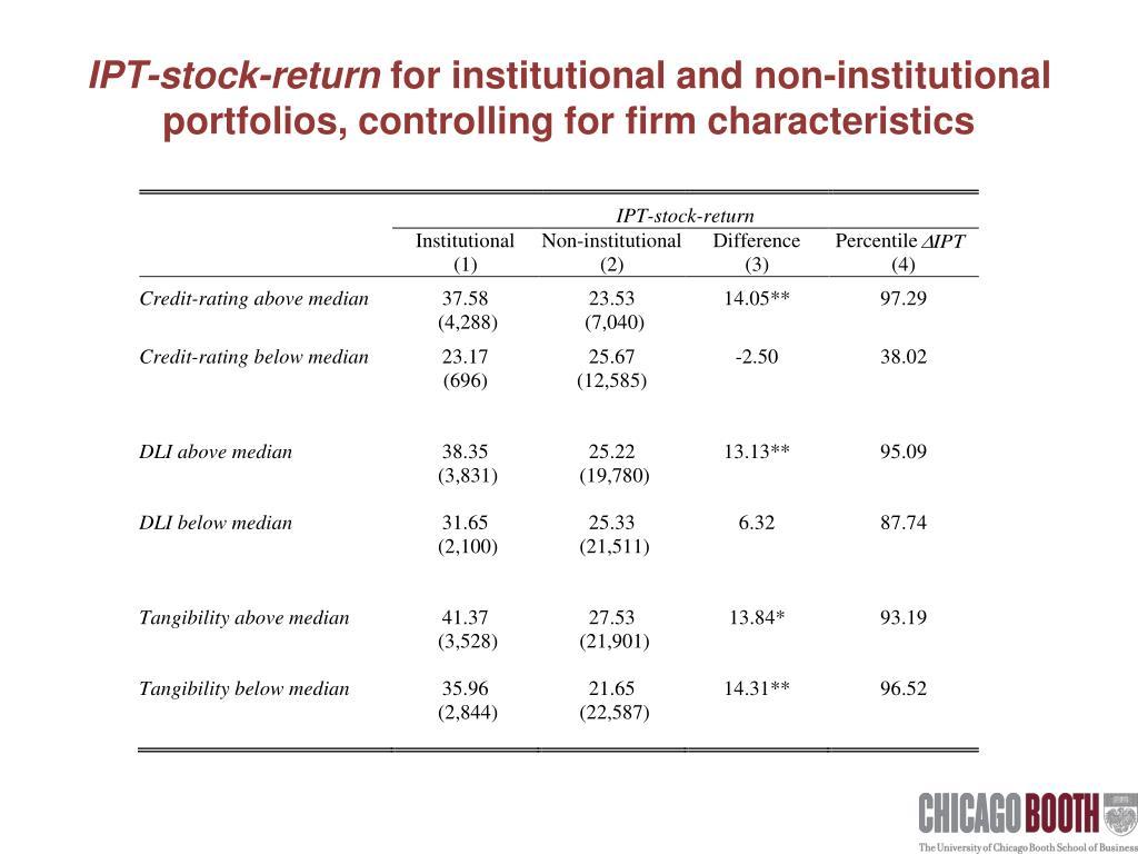 IPT-stock-return