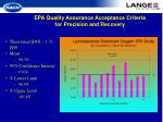 epa quality assurance acceptance criteria for precision and recovery