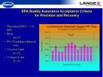 epa quality assurance acceptance criteria for precision and recovery13