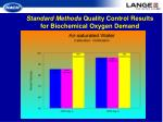 standard methods quality control results for biochemical oxygen demand