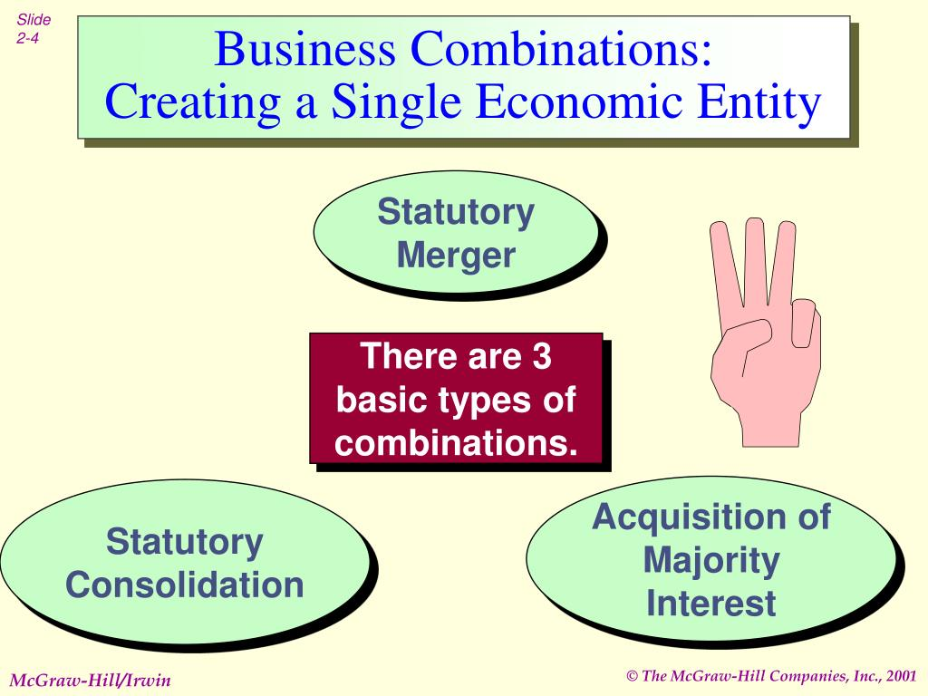 Business Combinations: