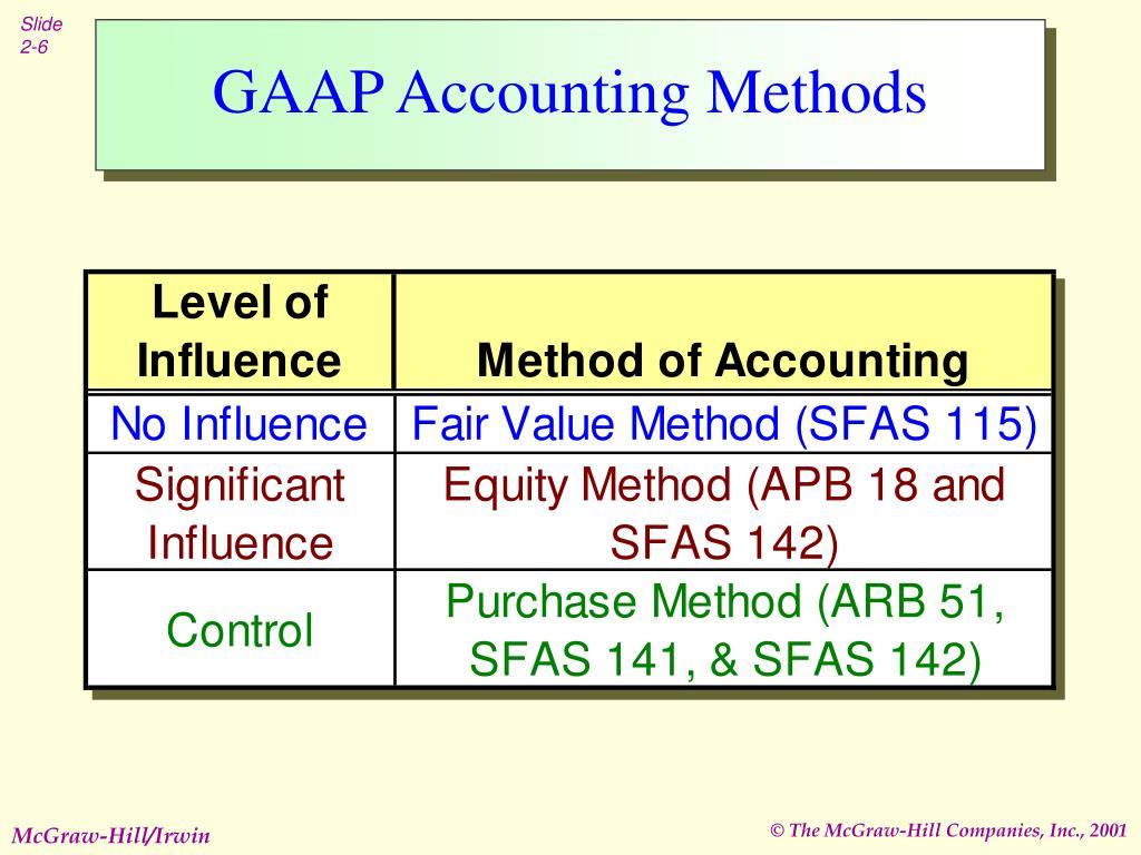 GAAP Accounting Methods