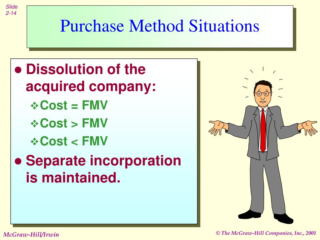 Purchase Method Situations