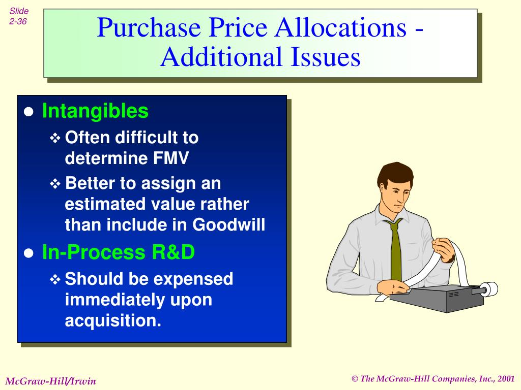 Purchase Price Allocations - Additional Issues