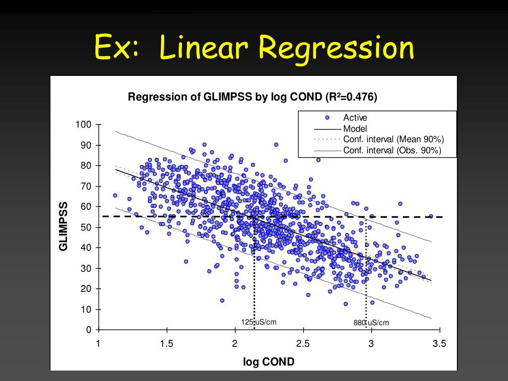 Ex:  Linear Regression