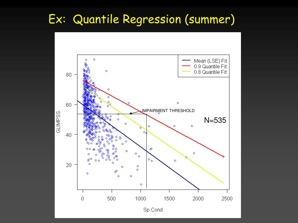Ex:  Quantile Regression (summer)