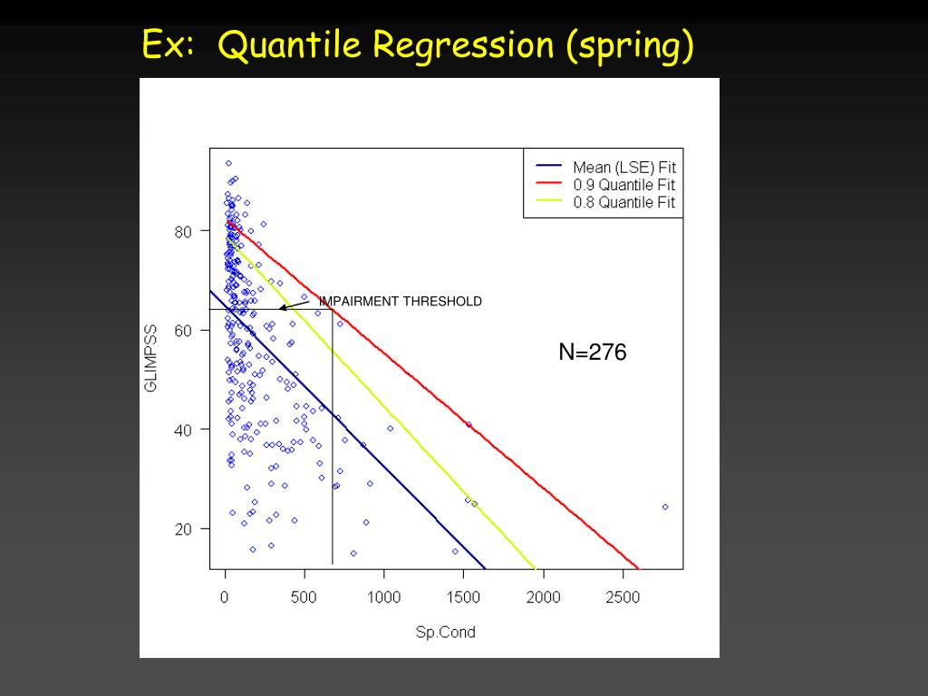 Ex:  Quantile Regression (spring)