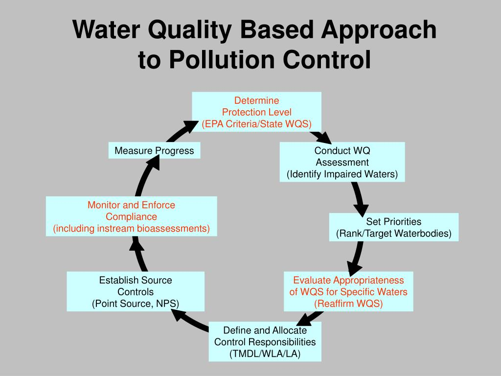 Water Quality Based Approach