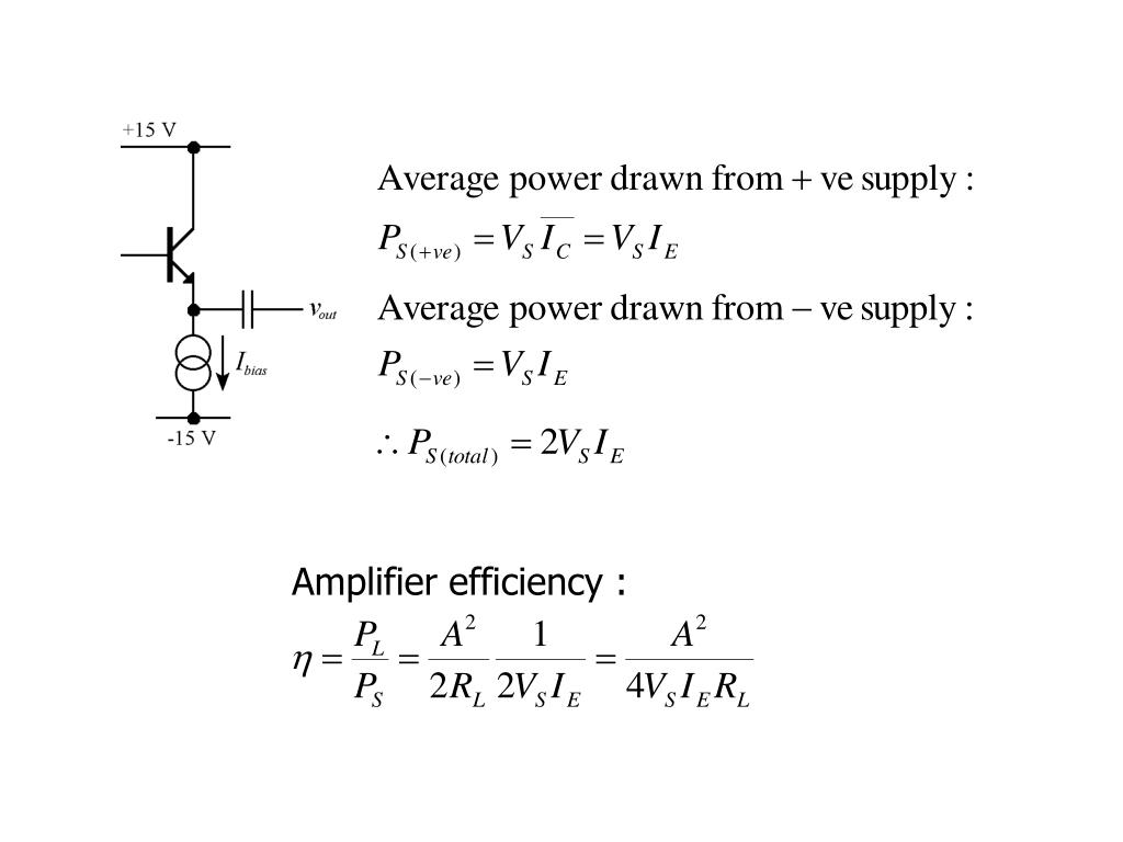 Amplifier efficiency :