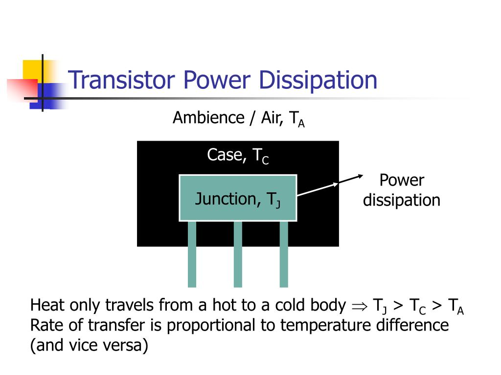 Transistor Power Dissipation