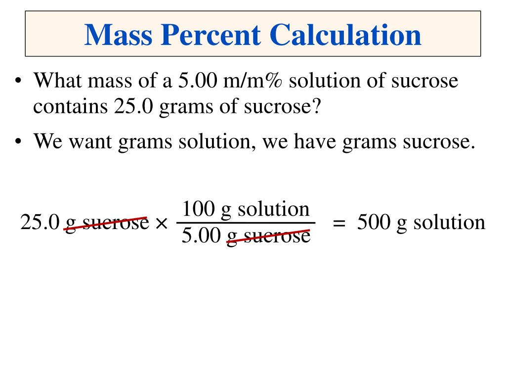 100 g solution