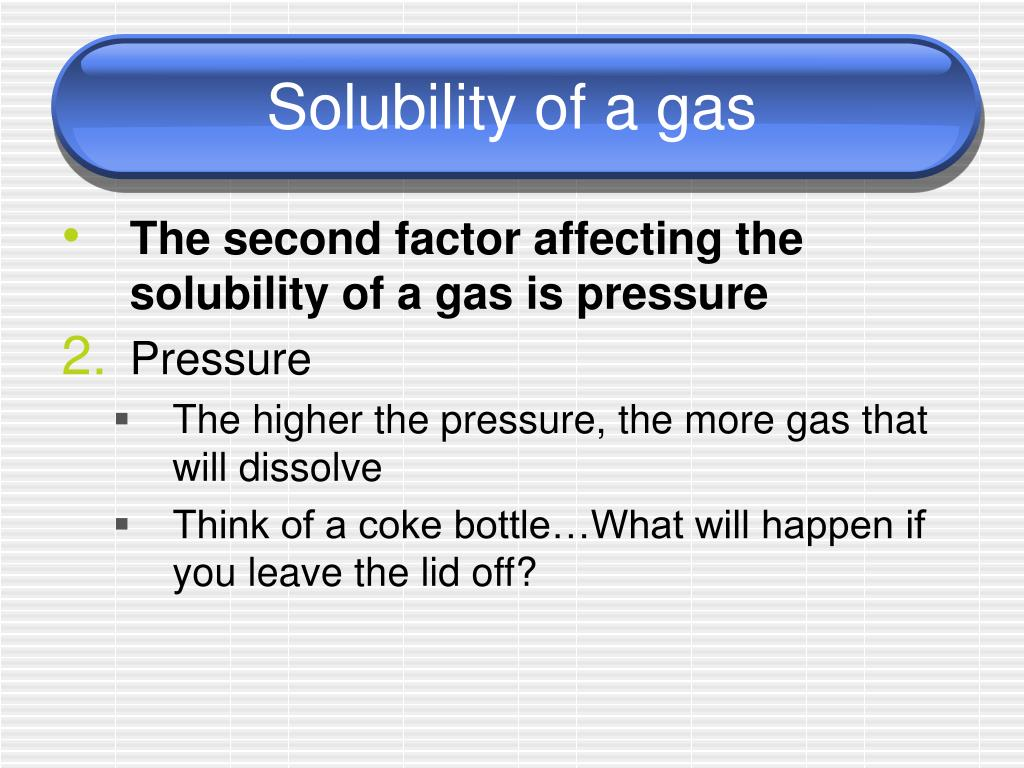 Solubility of a gas