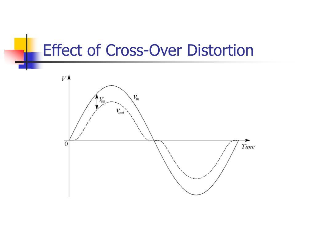 Effect of Cross-Over Distortion