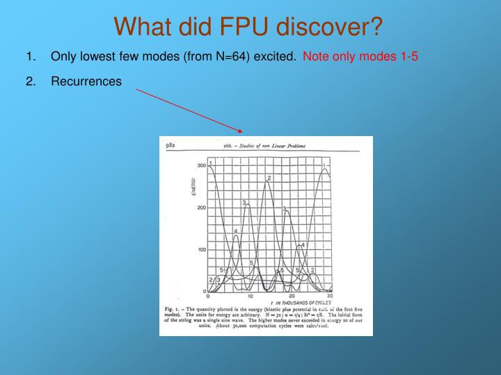 What did FPU discover?