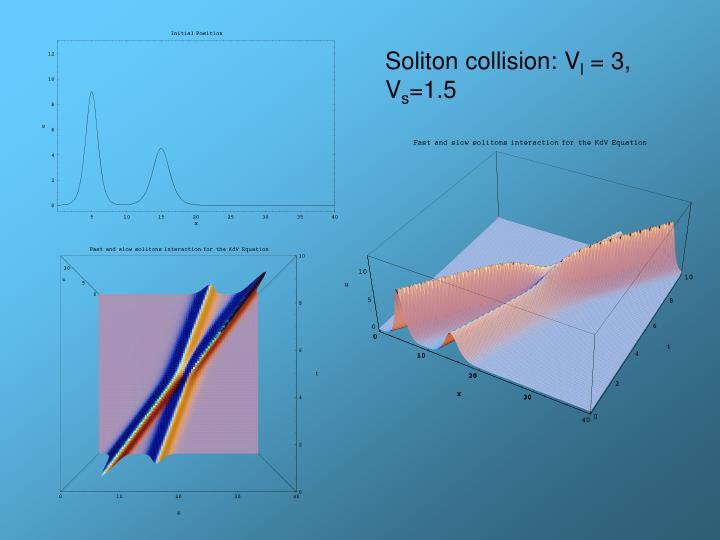 Soliton collision: V
