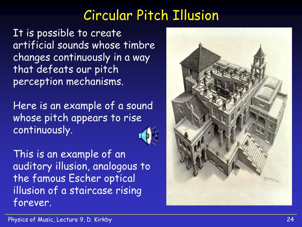 Circular Pitch Illusion