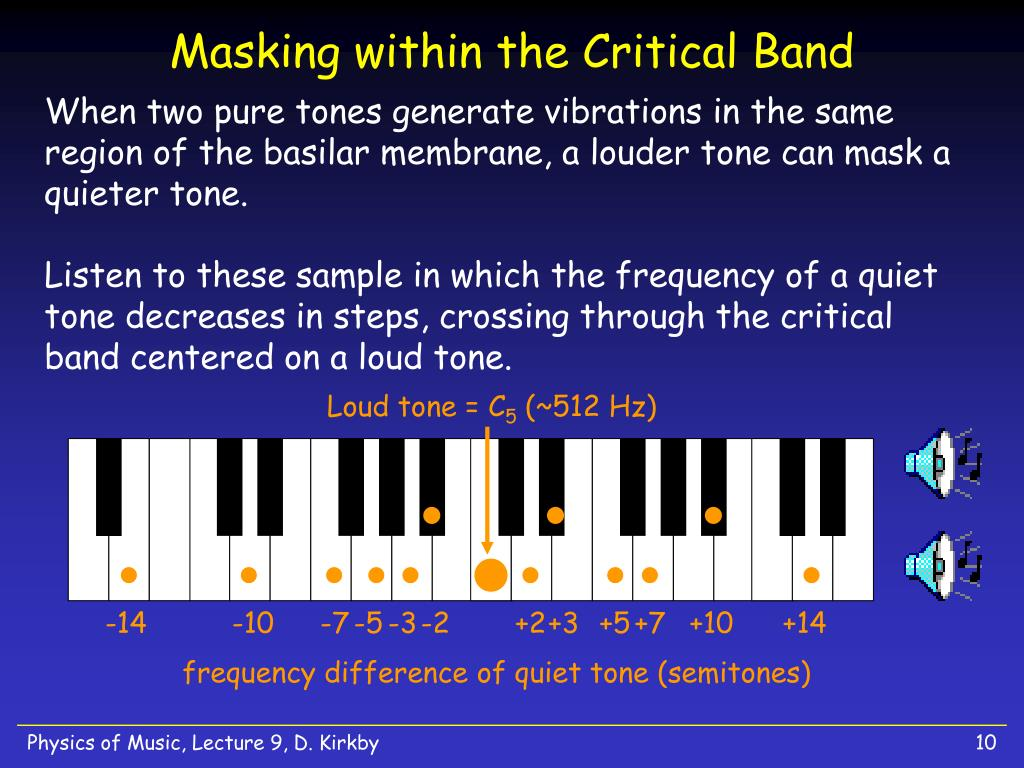 Loud tone = C