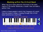 masking within the critical band